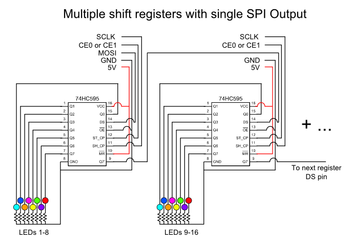 Using Shift Registers with AVR Micro - AVR Tutorial