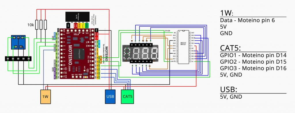 Hot Water Heater Thermostat Wiring Diagramgetparams: So we have been usingrh:cupidcontrols.com,Design