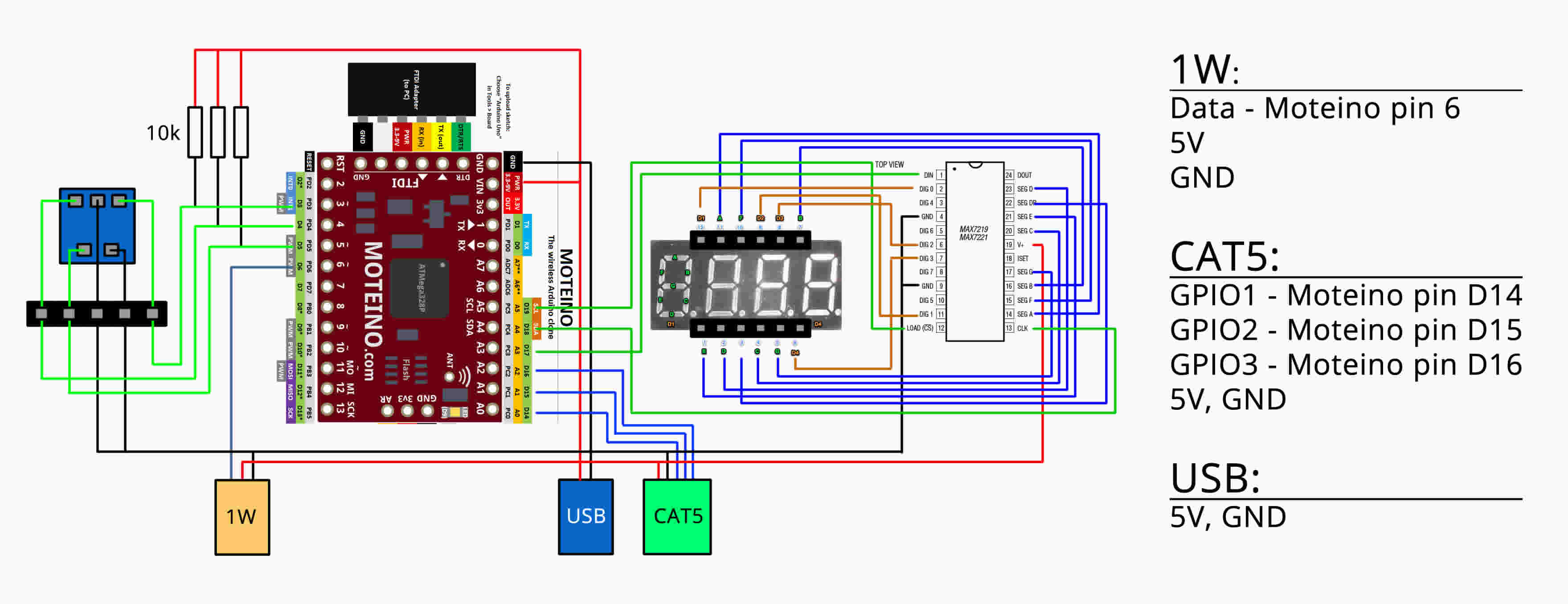Cupid Controls Bringing Your Devices To You Page 2 Indicate A Prototype Layout For An Electronic Circuit Pin The